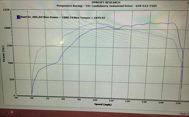 Chevrolet Corvette C7 Z06 Gets 1088hp Vengeance Racing Powerkit