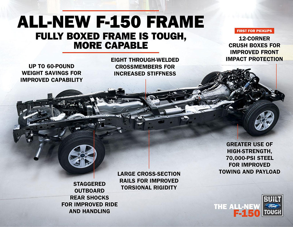 2015 Ford F150 Photo 19 13690