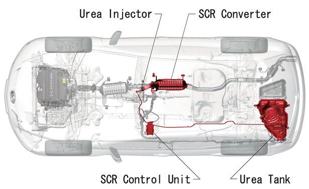 Mazda Urea SCR System
