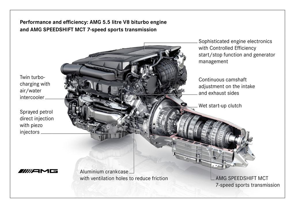 Amg 55 v8 biturbo engine photo 12 7709 amg 55 v8 biturbo engine 12 publicscrutiny Gallery