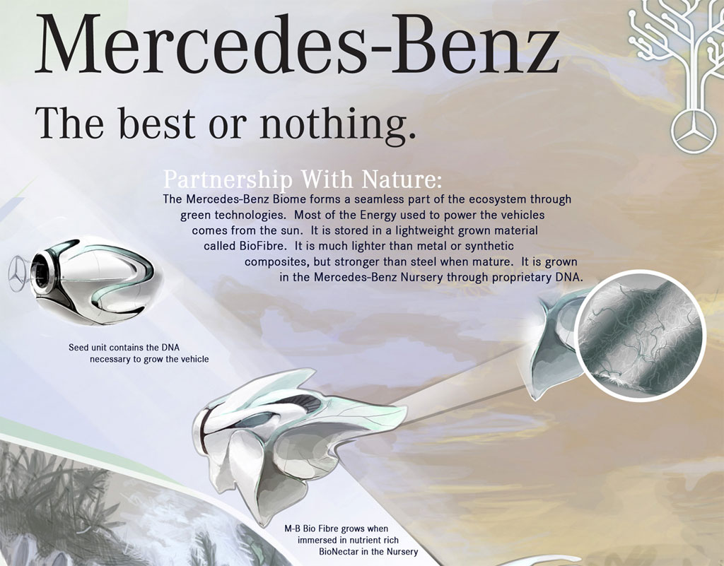 Car parts retail for Mercedes benz biome release date