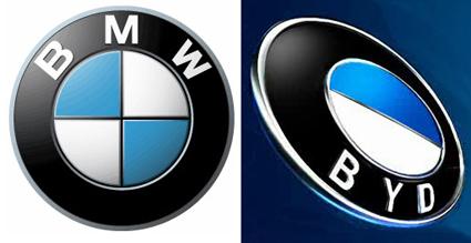 on Bmw Logo Byd Photo Logo 688