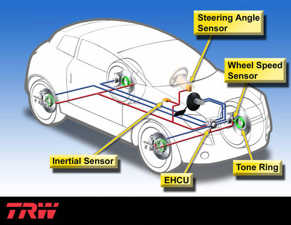 Trw Automotive Esc Electronic Stability Control