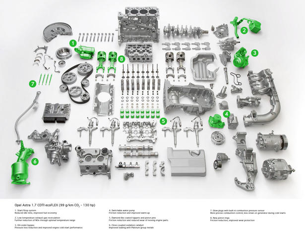 astra parts gallery
