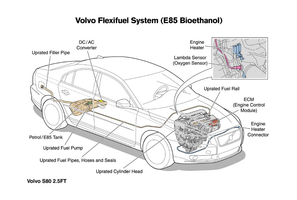 diagram of 02 volvo s40 ecm  volvo  wiring diagrams