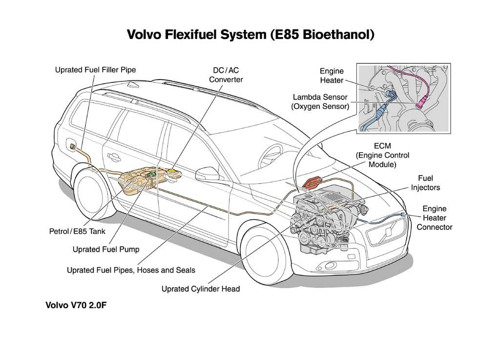 diagram of 02 volvo s40 ecm  volvo  wiring diagrams