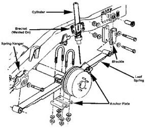 car-hydraulics-5.jpg